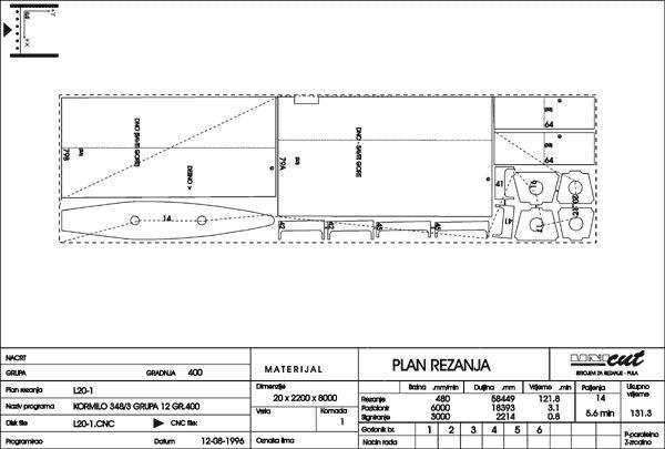 PROGRAMSKI PAKET ZA IZRADU CNC PROGRAMA REZANJA
